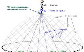 Кастинговая сеть: что это такое и сделать своими руками